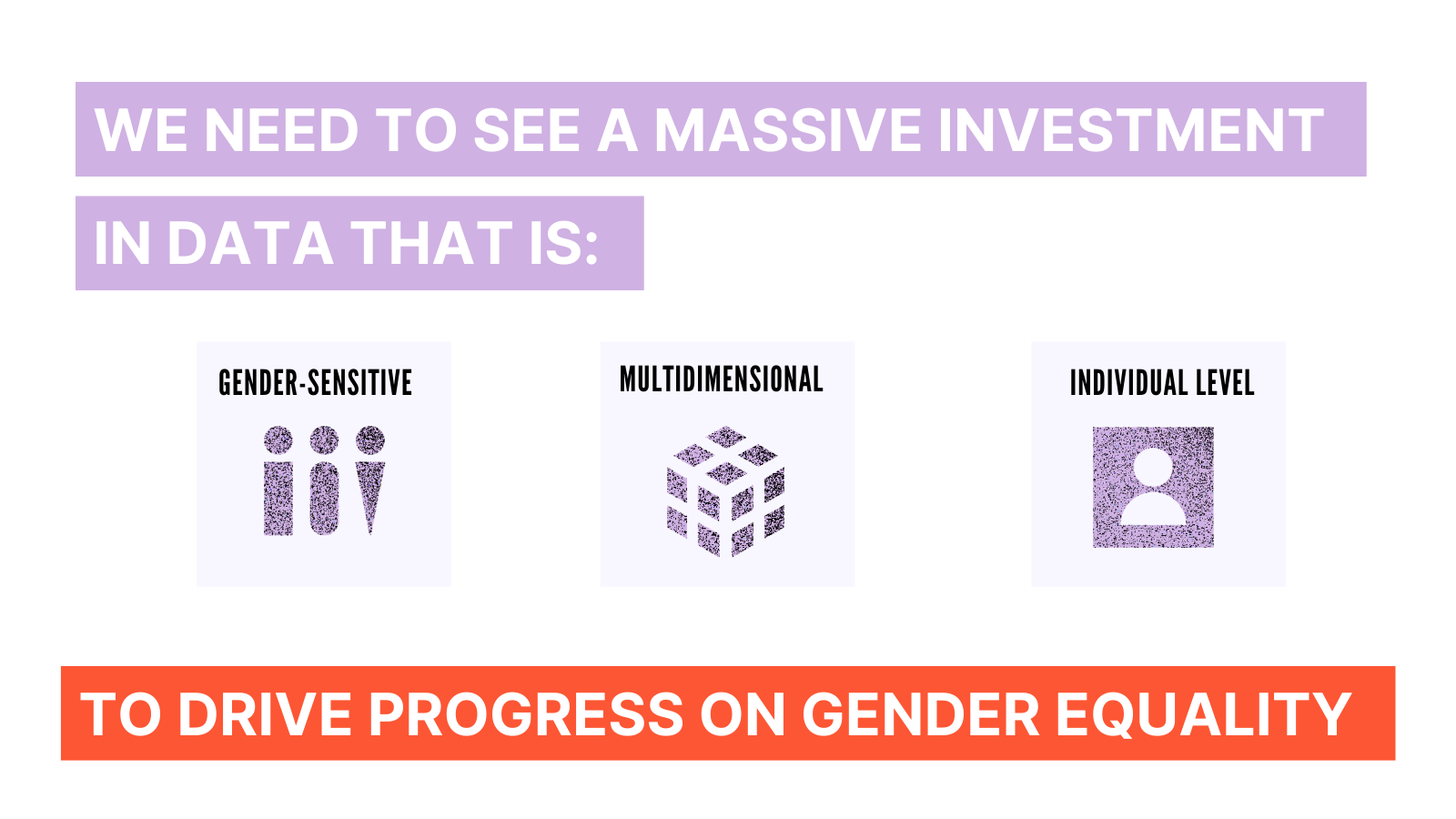 """""""We need to see a massive investment in data that is: gender-sensitive, multidimensional, individual-level to drive progress on gender equality."""" There are purple icons representing gender-sensitive, multidimensional, individual-level."""""""