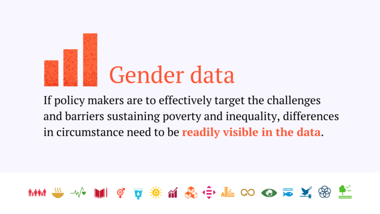 Gender data with SDG icons and text